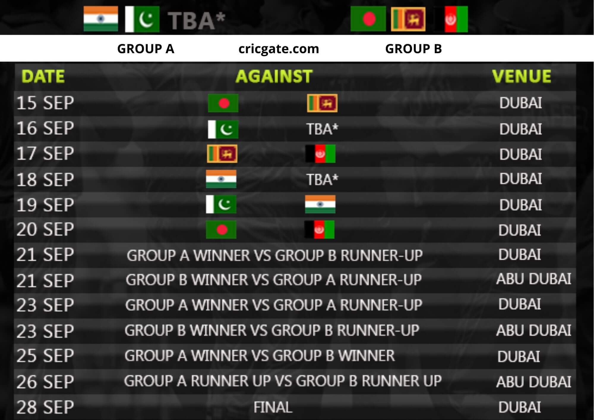 Asia Cup 2020 Schedule